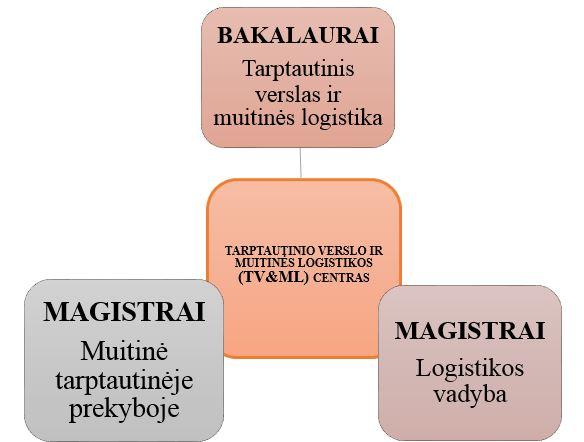 kvotų sistema tarptautinėje prekyboje)